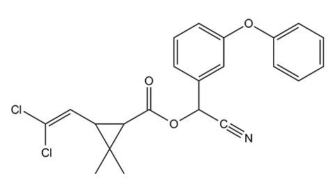 Formule structurelle chimique de la cyperméthrine
