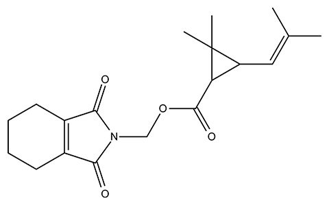 Formule structurelle chimique de la tétraméthrine