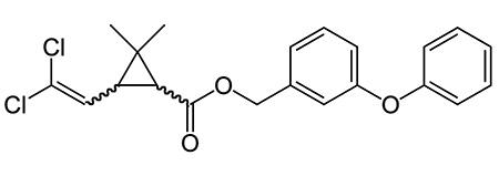Pour un usage résidentiel, seuls les dames avec de la perméthrine doivent être sélectionnés comme ingrédient actif.