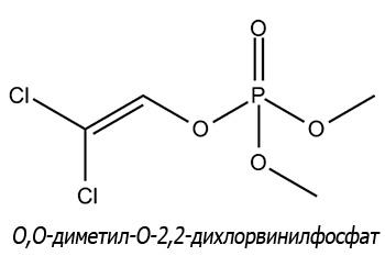Phosphate de diméthyldichlorophényle (dichlorvos abrégé)