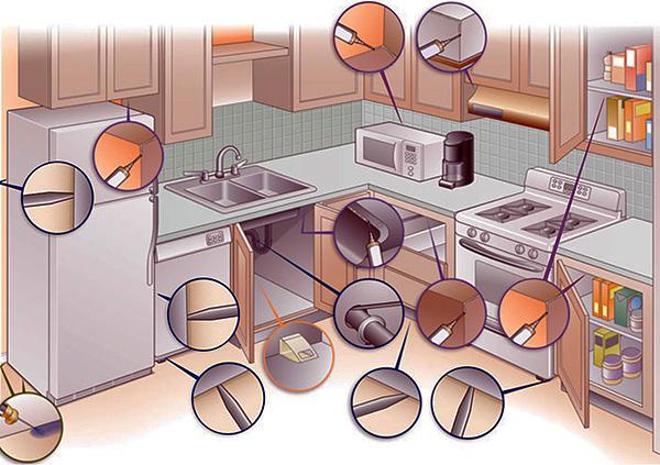 La photo montre les endroits de la cuisine qui doivent être traités avec un gel à l'aide d'une seringue pour éliminer efficacement les blattes.