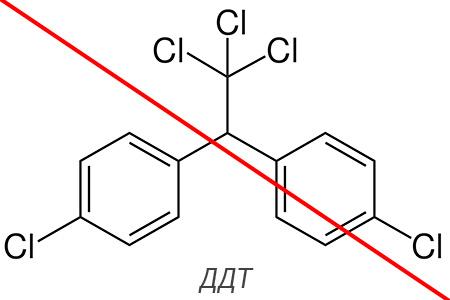 Aujourd'hui, l'utilisation du DDT est interdite dans tout le monde civilisé.